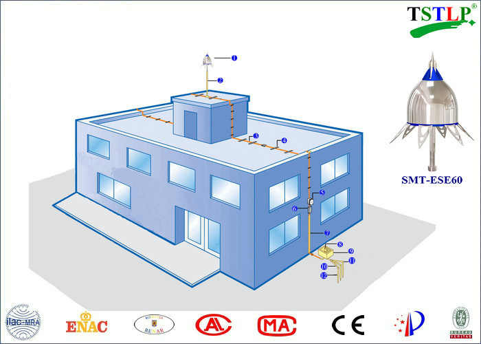 Reliable ESE Lightning Protection System 60μS In Advance Efficiency For Building